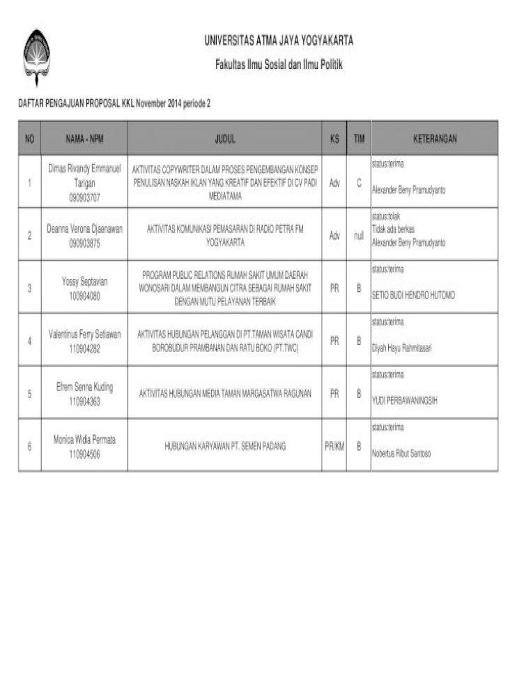 Universitas Atma Jaya Yogyakarta Fakultas Ilmu Sosial Dan Nbsp