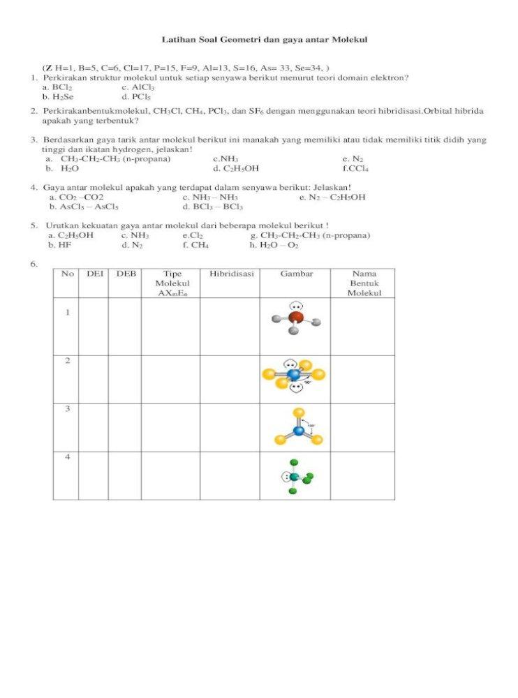 Latihan Soal Geometri Dan Gaya Antar Molekul Z H 1 Soal Geometri Dan Gaya Antar Molekul Z H 1 B 5 C 6 Cl 17 P 15 F 9 Al 13 S 16 As 33 Se 34 1 Perkirakan Struktur Molekul Pdf Document