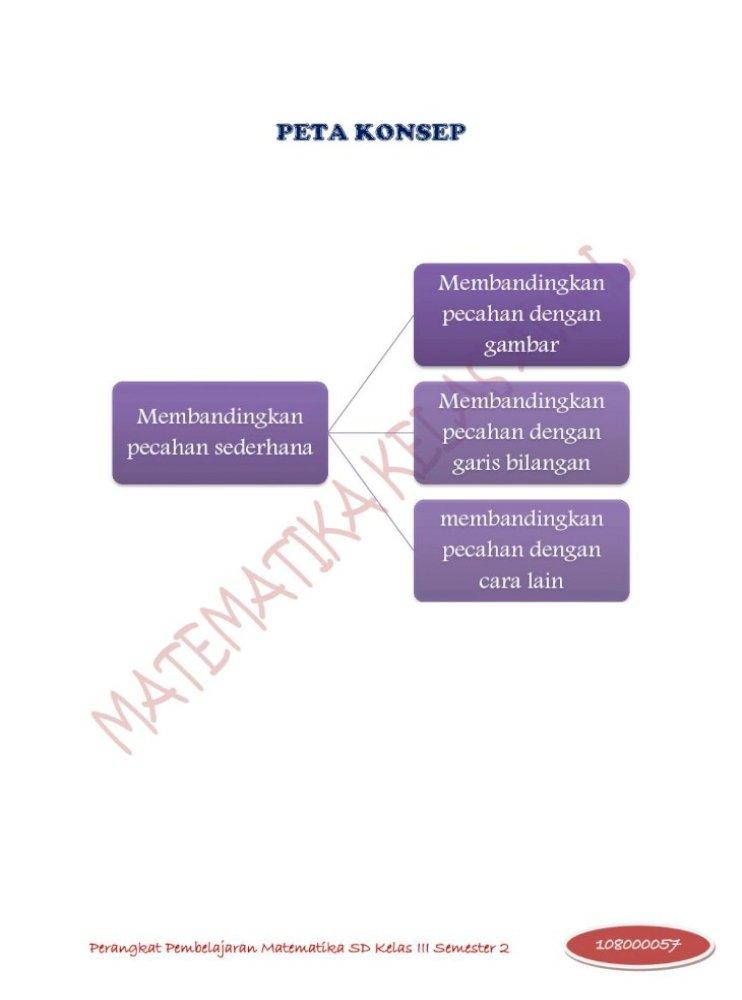 Pecahan Perangkat Pembelajaran Matematika Sd Kelas Iii Semester 2 108000057 Standar Kompetensi Pdf Document