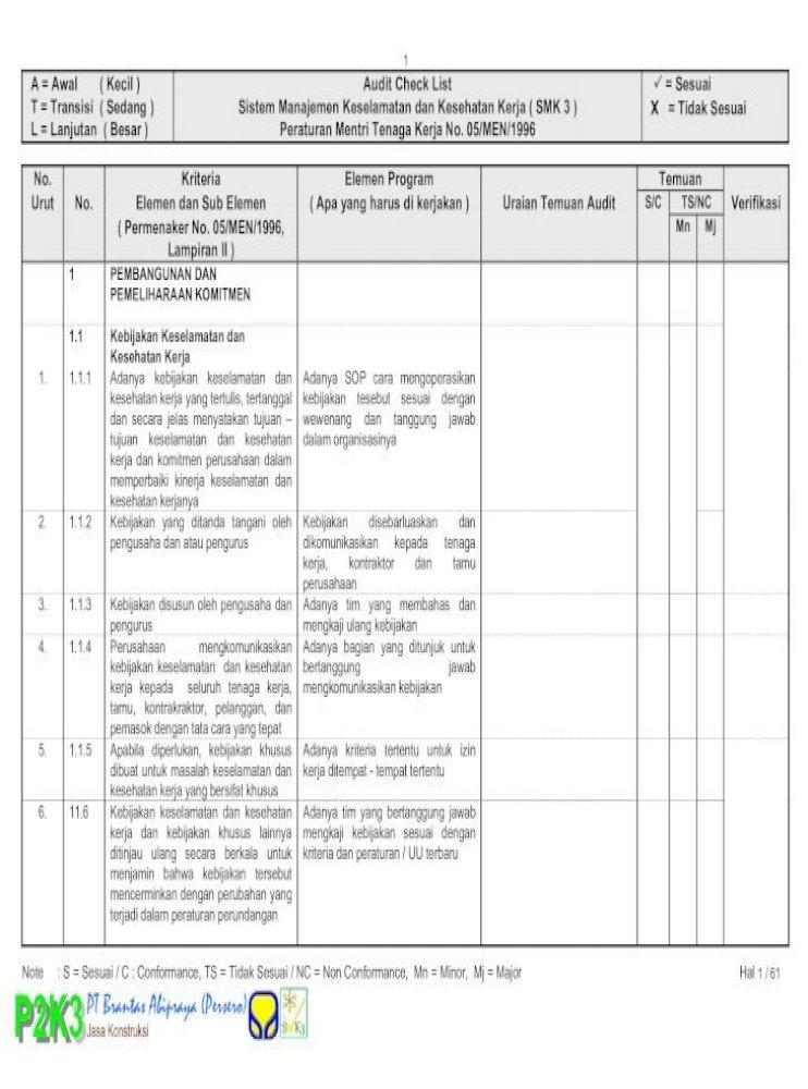 Ebook Form Checklist Audit Smk3 1 Pdf Document