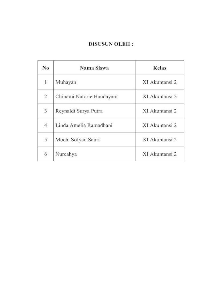 Doc Laporan Observasi Perusahaan Waroeng Ss Wahyu Dewi Purnamasari Academia Edu