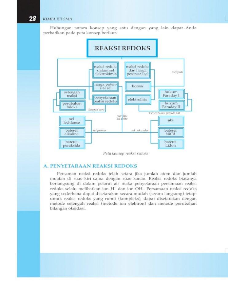 Reaksi Redoks Dan Elektrokimia Ebook Sman1 Xii Ps Pdf Bab 2 Reaksi Perhatikan Pada Peta Konsep Berikut Reaksi Redoks Dalam Larutan Basa Atau Netral Contoh Setarakan Reaksi Pdf Document
